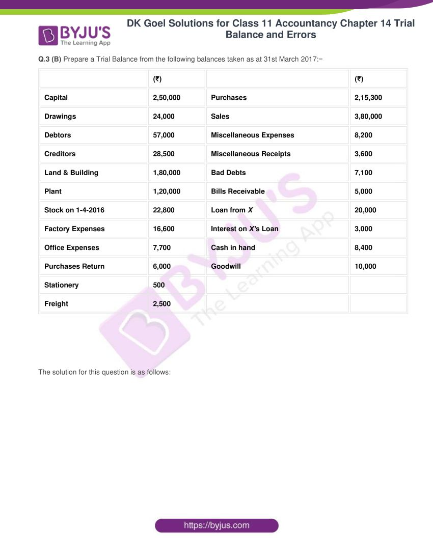 dk goel solutions for class 11 accountancy chapter 14 trial balance 11