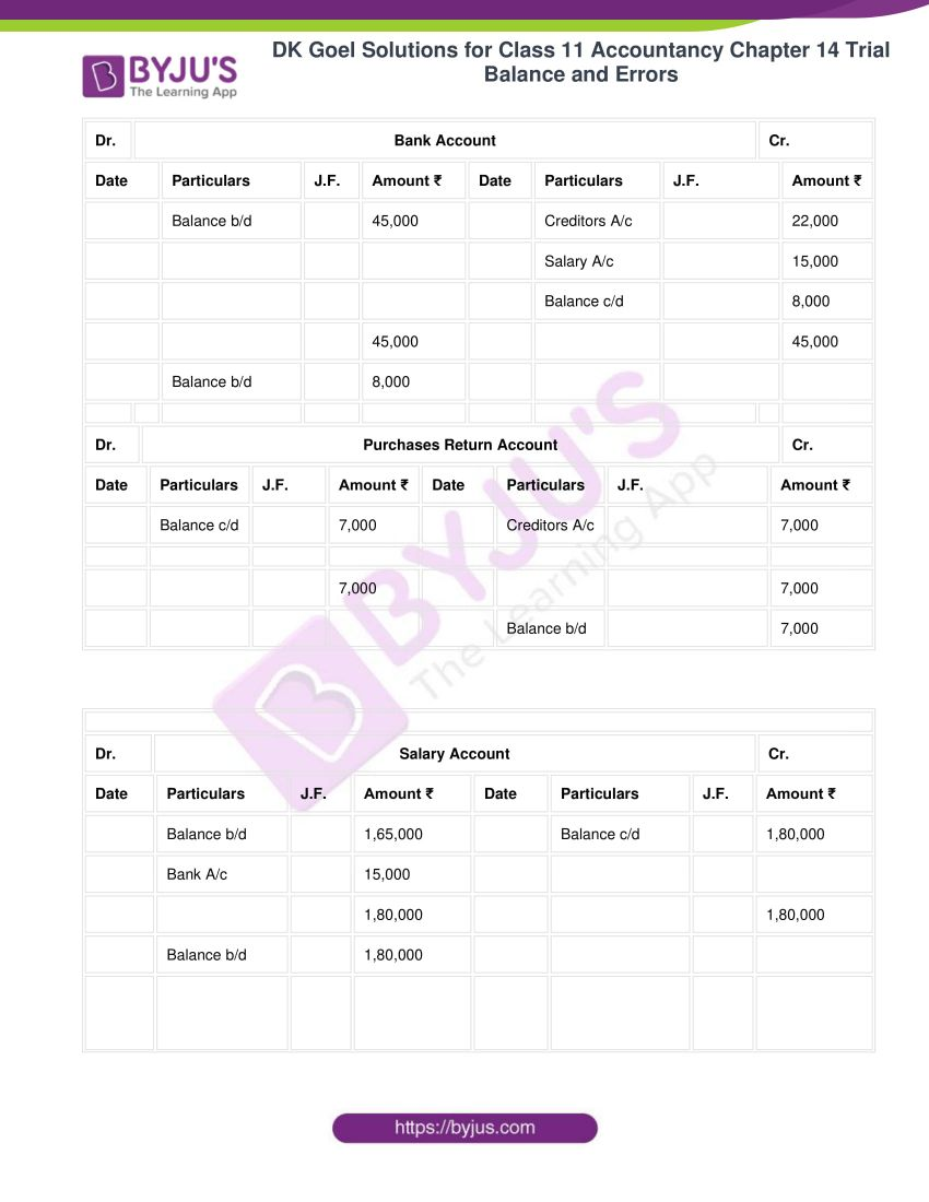 dk goel solutions for class 11 accountancy chapter 14 trial balance 20