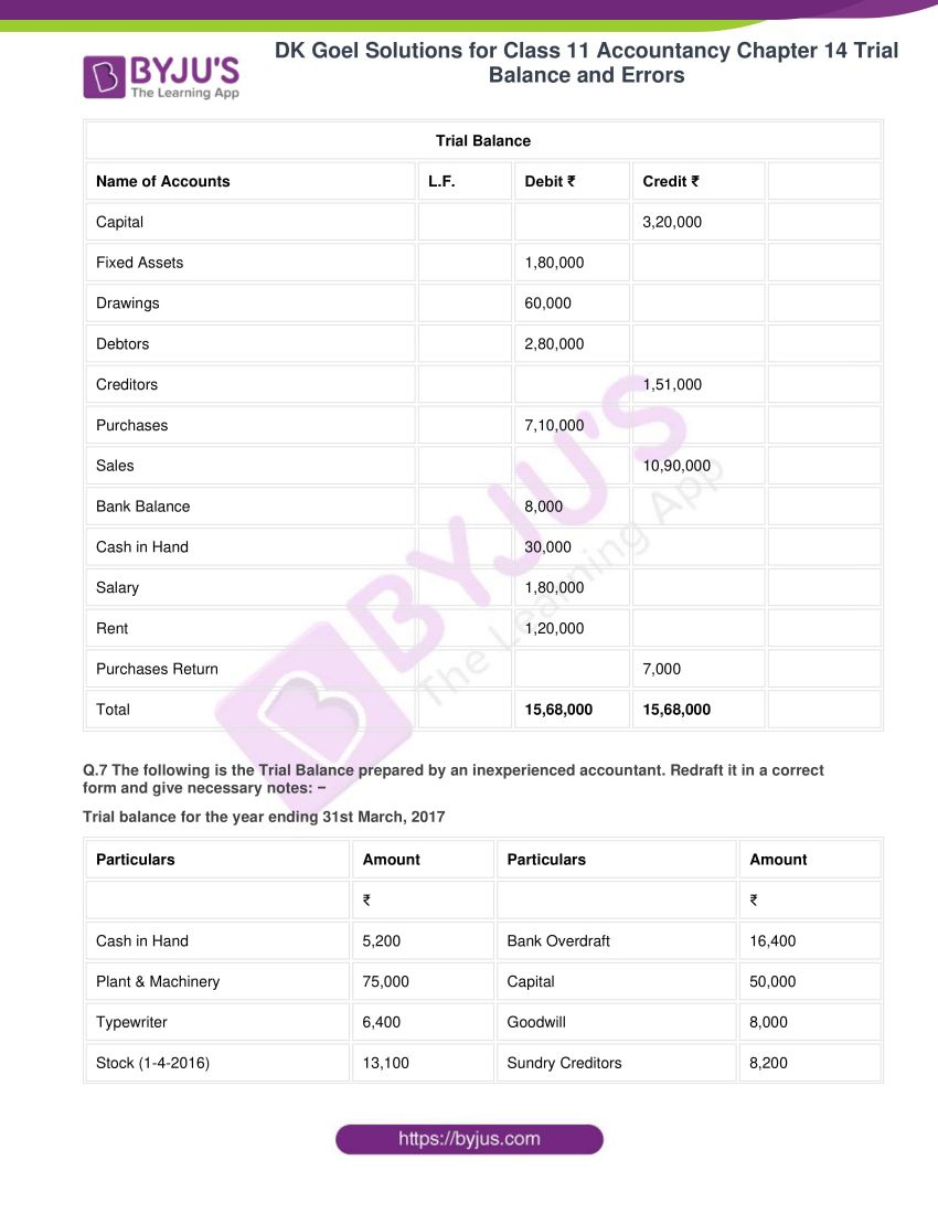 dk goel solutions for class 11 accountancy chapter 14 trial balance 21