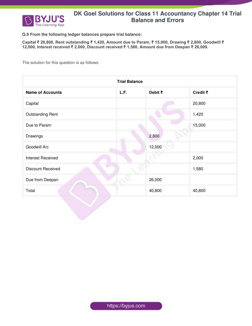 dk goel solutions for class 11 accountancy chapter 14 trial balance 26
