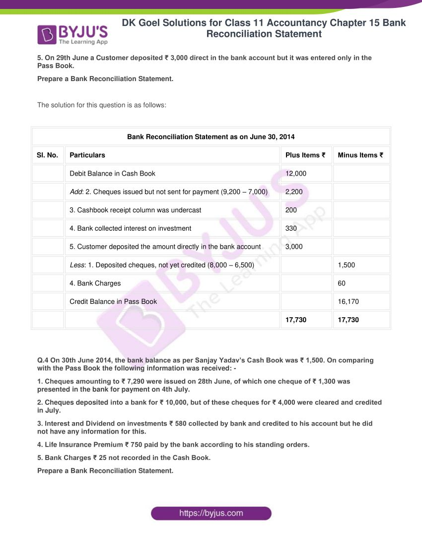dk goel solutions for class 11 accountancy chapter 15 03