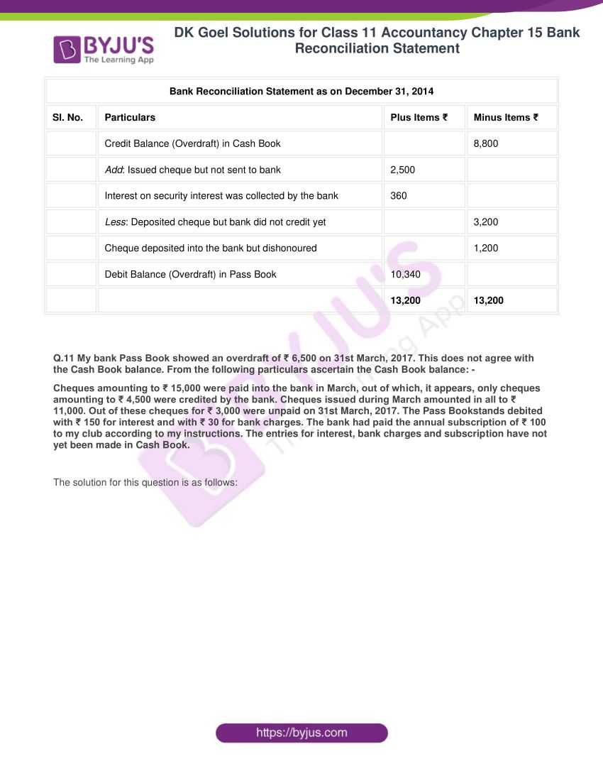 dk goel solutions for class 11 accountancy chapter 15 10