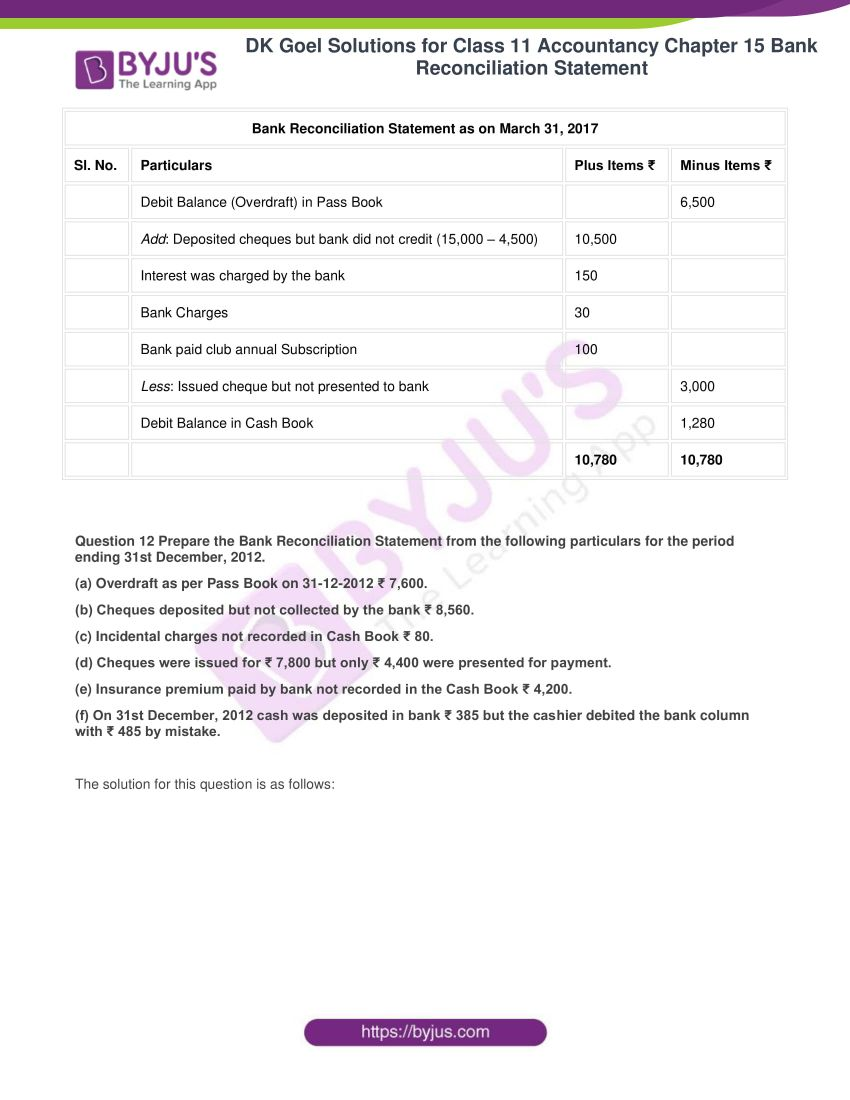 dk goel solutions for class 11 accountancy chapter 15 11