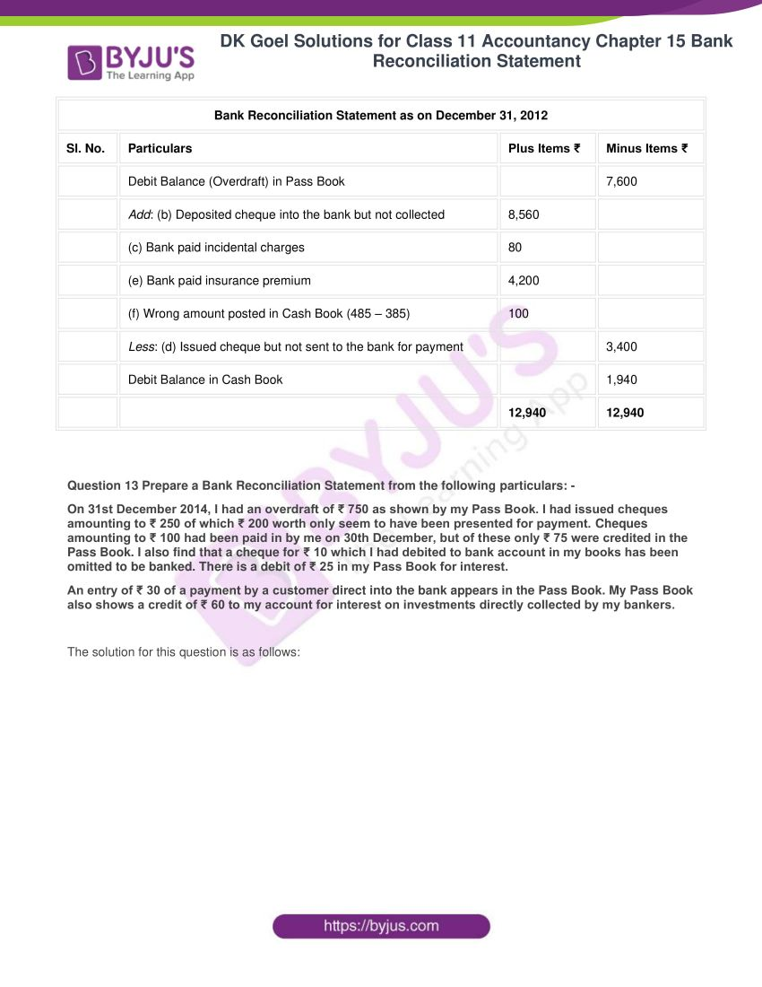 dk goel solutions for class 11 accountancy chapter 15 12