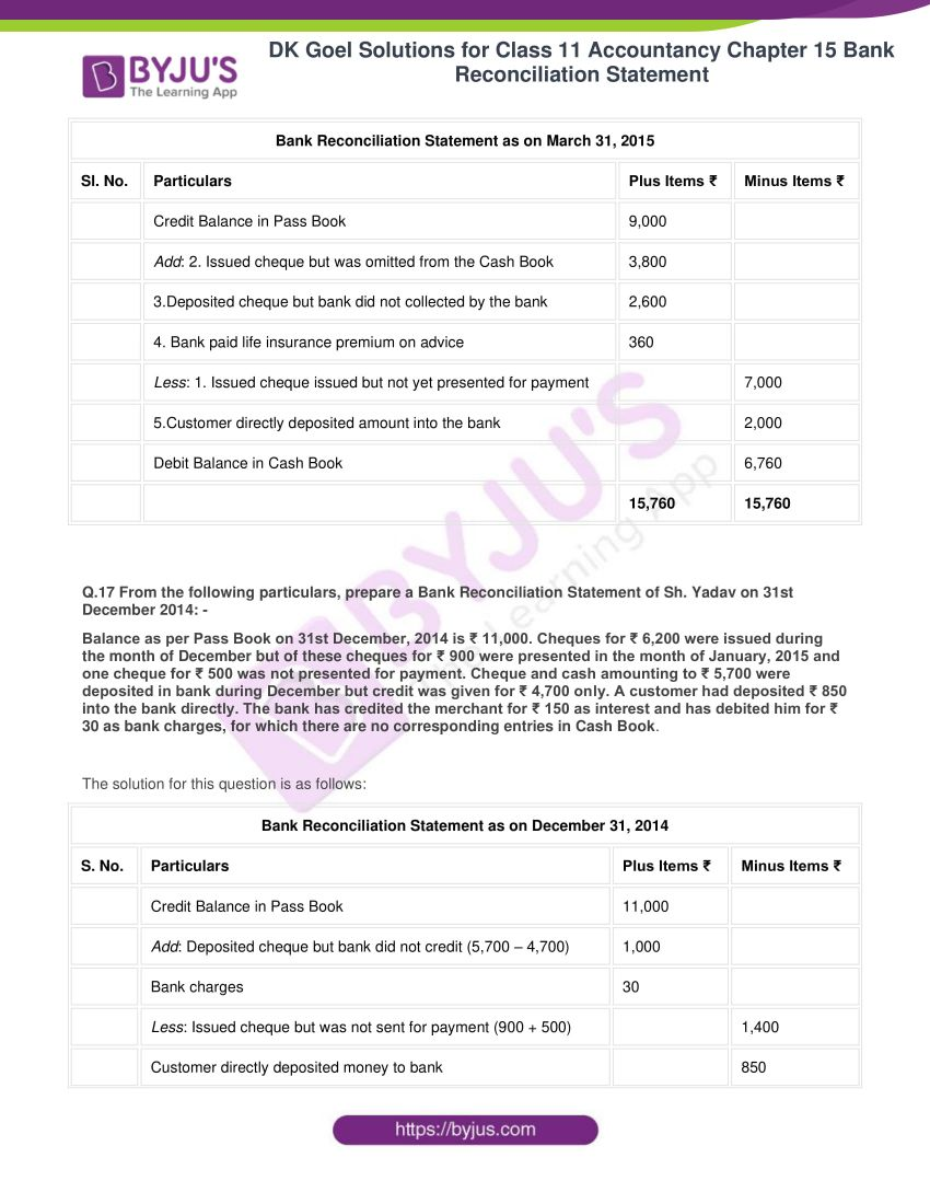 dk goel solutions for class 11 accountancy chapter 15 16