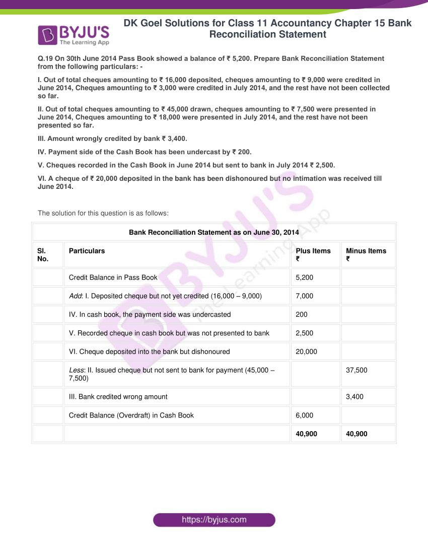 dk goel solutions for class 11 accountancy chapter 15 18