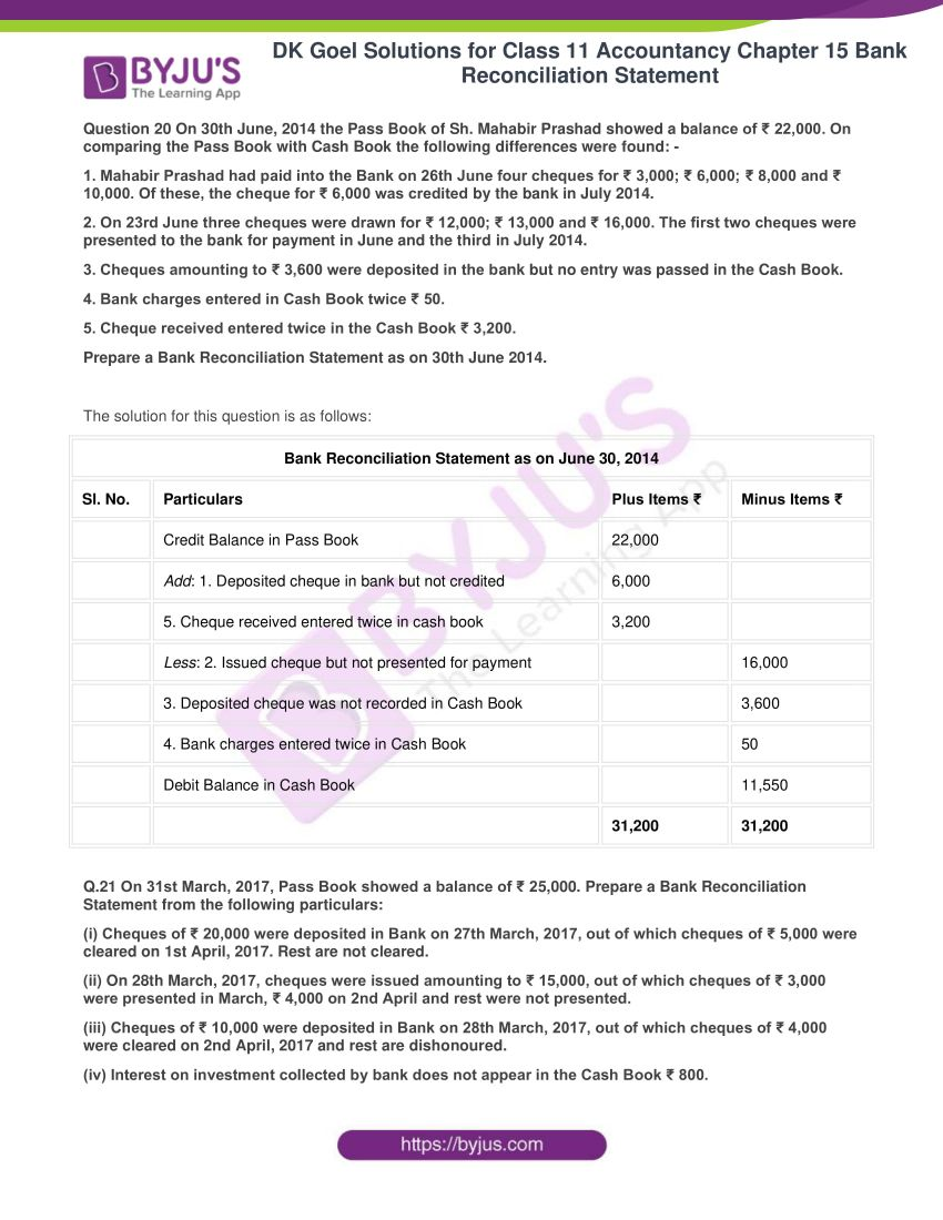 dk goel solutions for class 11 accountancy chapter 15 19