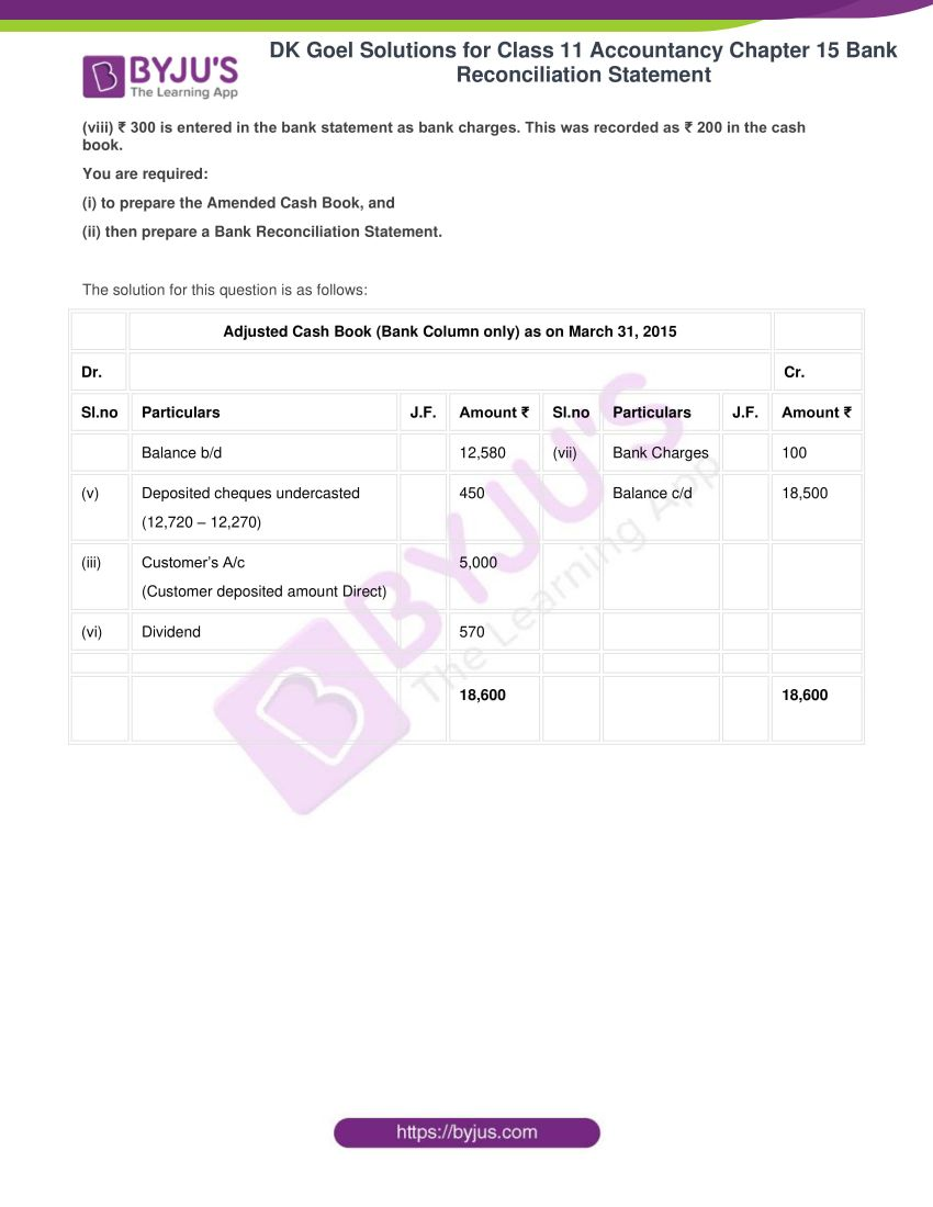 dk goel solutions for class 11 accountancy chapter 15 21