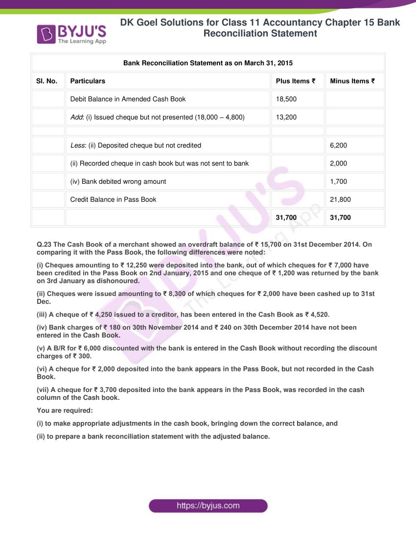 dk goel solutions for class 11 accountancy chapter 15 22