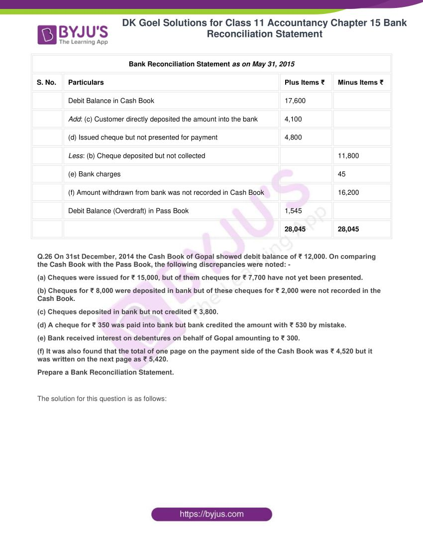 dk goel solutions for class 11 accountancy chapter 15 26