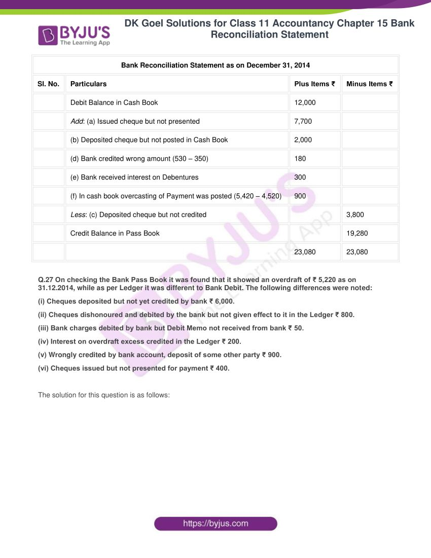 dk goel solutions for class 11 accountancy chapter 15 27