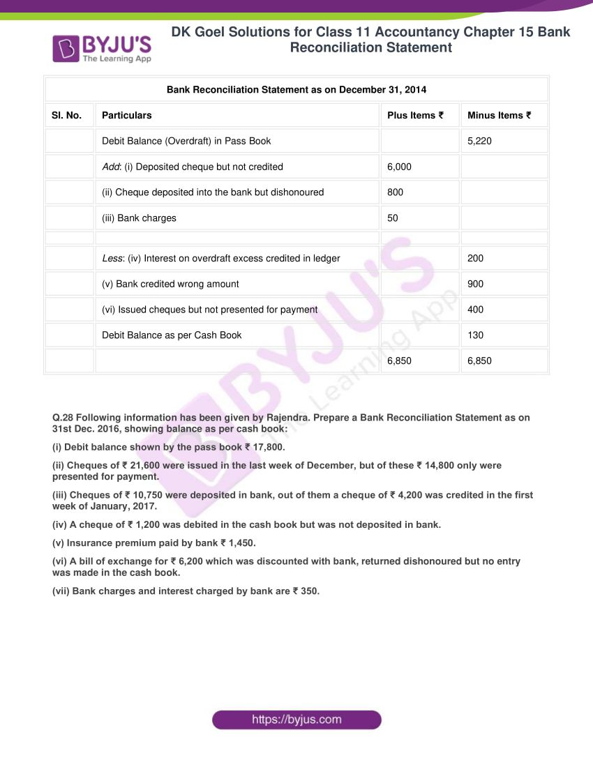 dk goel solutions for class 11 accountancy chapter 15 28