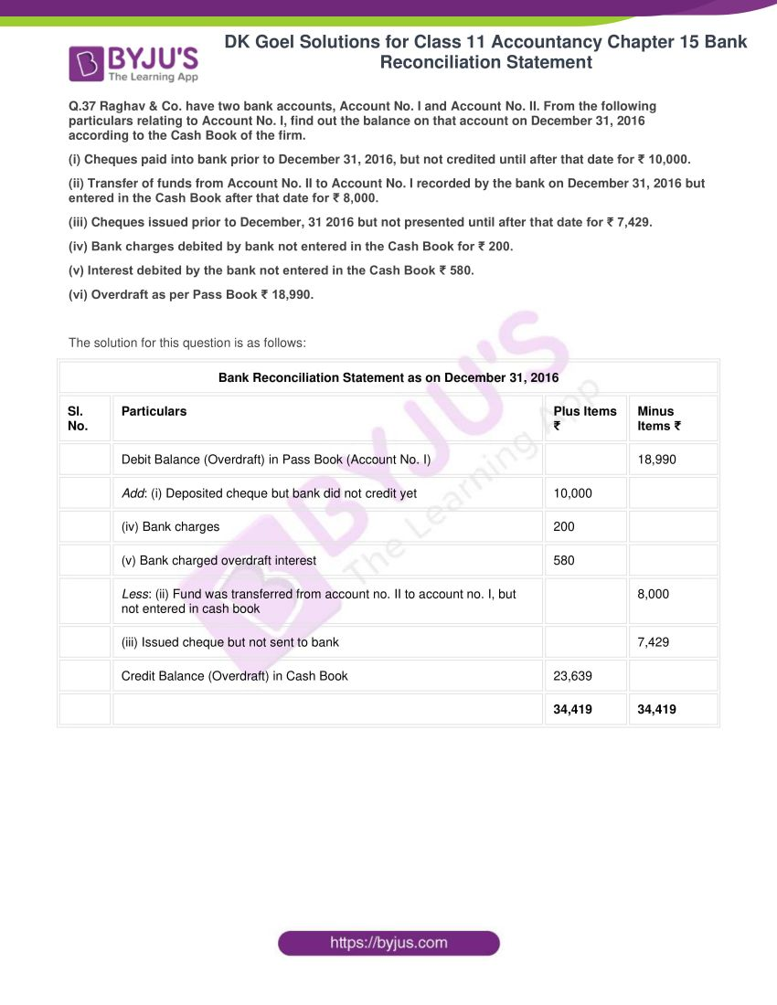 dk goel solutions for class 11 accountancy chapter 15 38