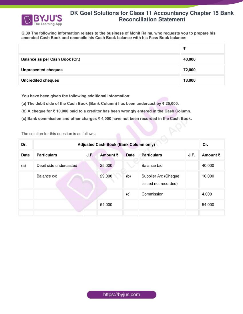 dk goel solutions for class 11 accountancy chapter 15 40