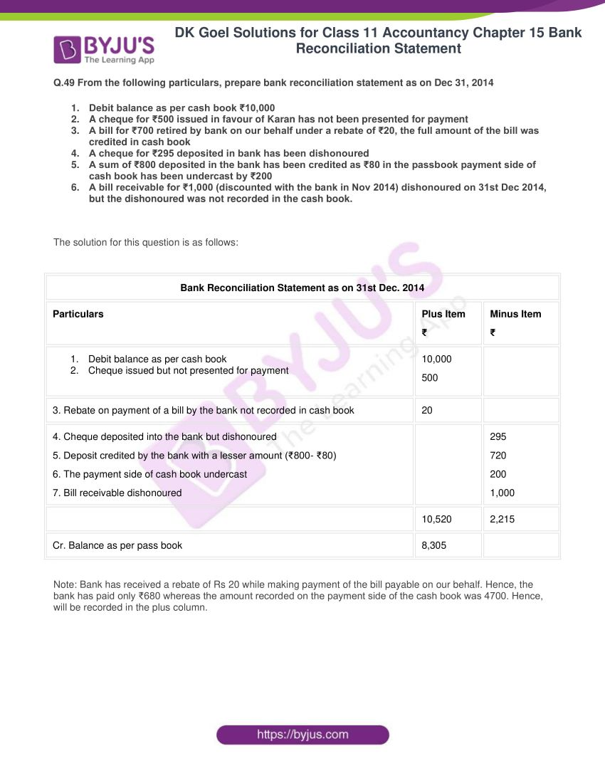 dk goel solutions for class 11 accountancy chapter 15 51