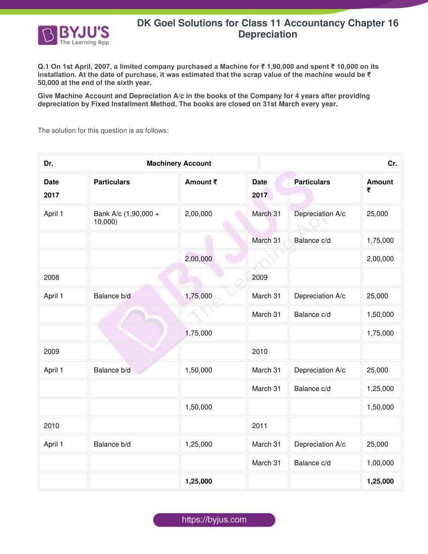 dk goel solutions for class 11 accountancy chapter 16 depreciation 001