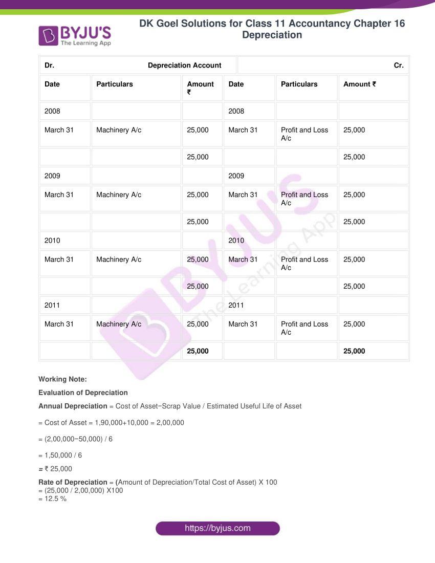 dk goel solutions for class 11 accountancy chapter 16 depreciation 002