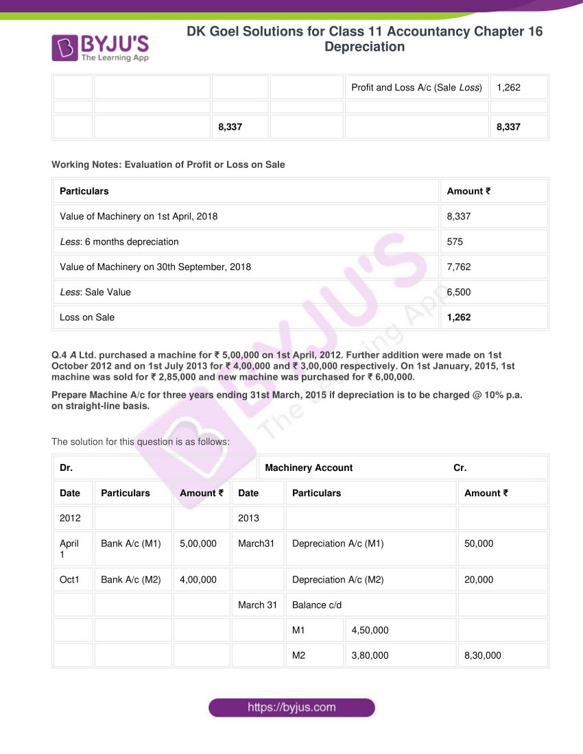 dk goel solutions for class 11 accountancy chapter 16 depreciation 006