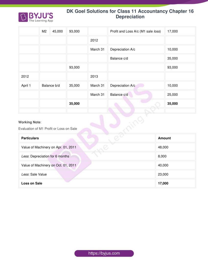 dk goel solutions for class 11 accountancy chapter 16 depreciation 011