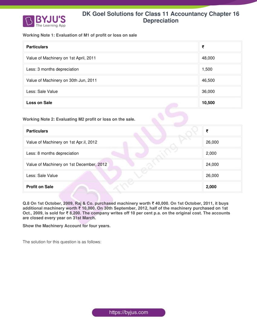 dk goel solutions for class 11 accountancy chapter 16 depreciation 014
