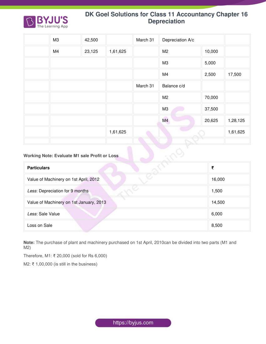 dk goel solutions for class 11 accountancy chapter 16 depreciation 019