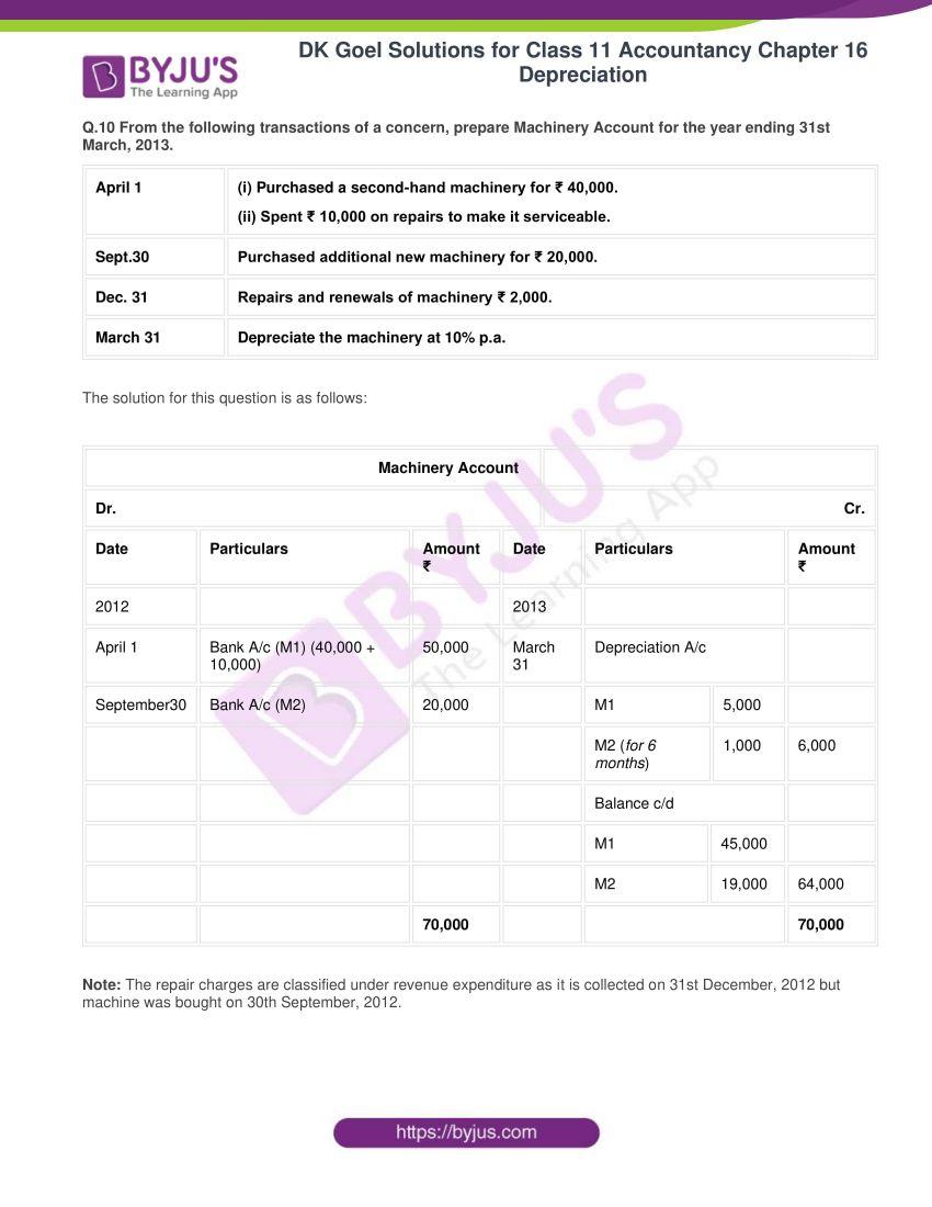 dk goel solutions for class 11 accountancy chapter 16 depreciation 020