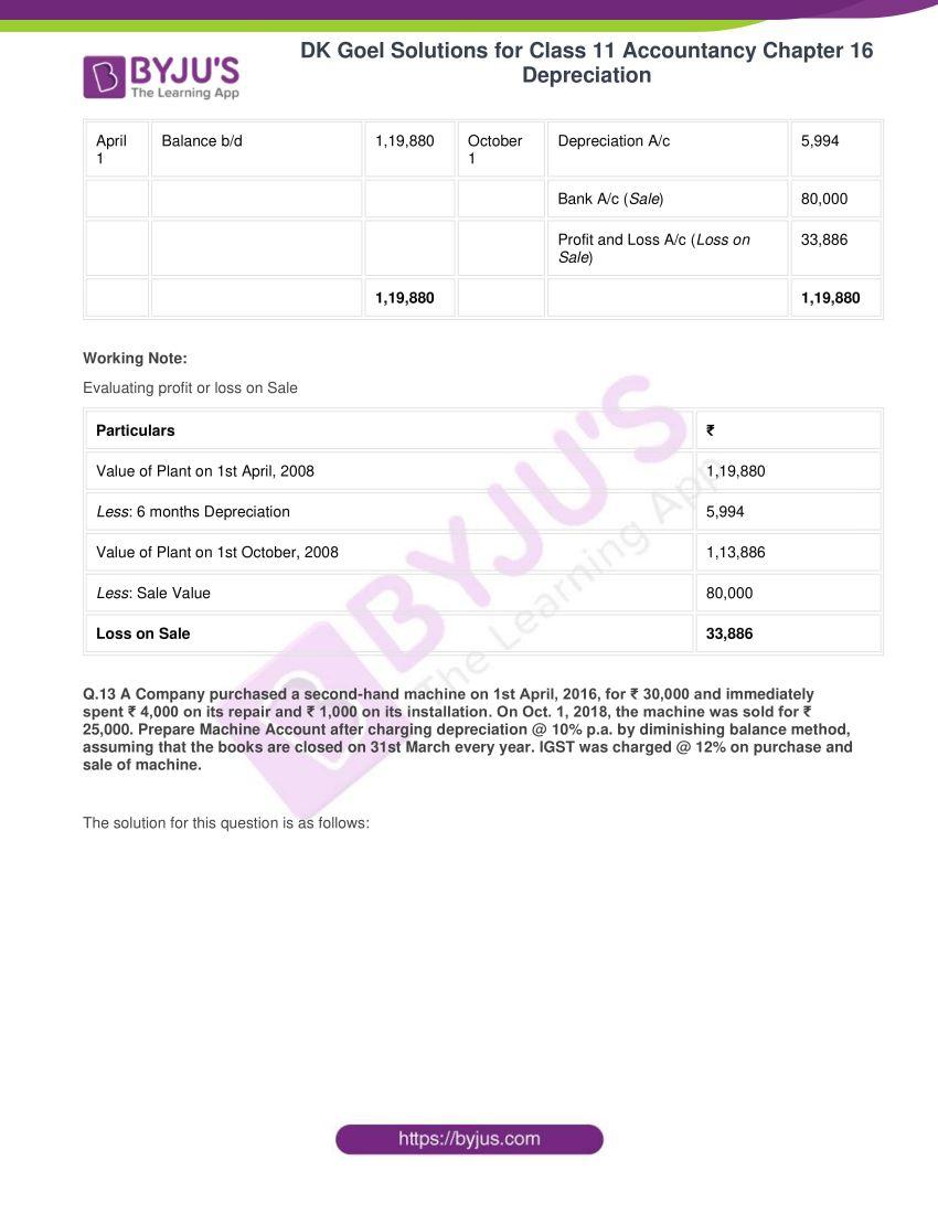 dk goel solutions for class 11 accountancy chapter 16 depreciation 023