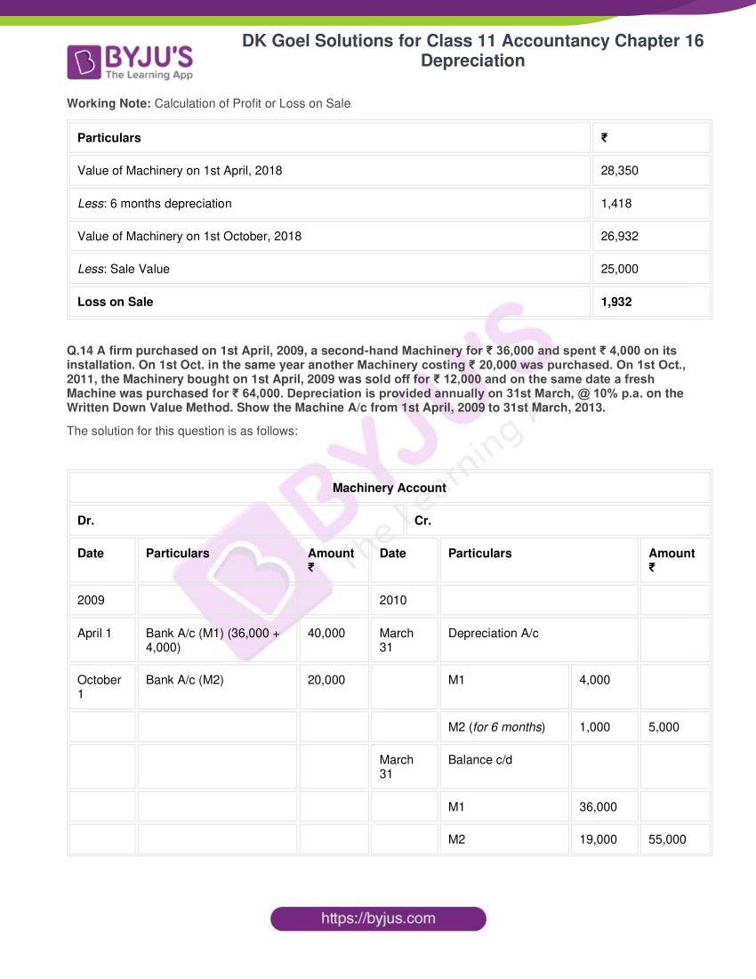 dk goel solutions for class 11 accountancy chapter 16 depreciation 025