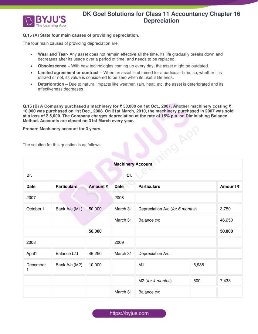 dk goel solutions for class 11 accountancy chapter 16 depreciation 028