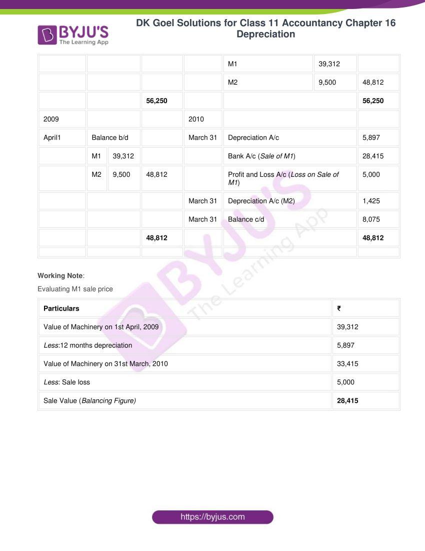dk goel solutions for class 11 accountancy chapter 16 depreciation 029