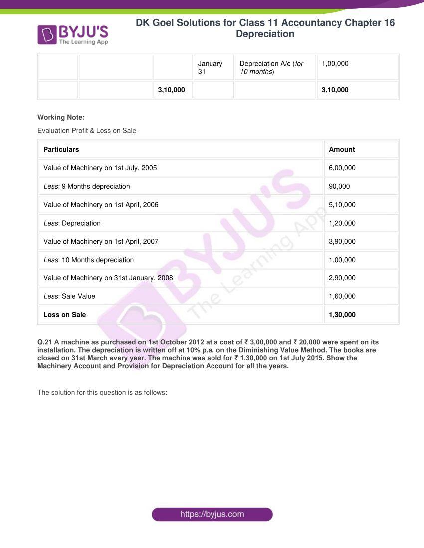 dk goel solutions for class 11 accountancy chapter 16 depreciation 041