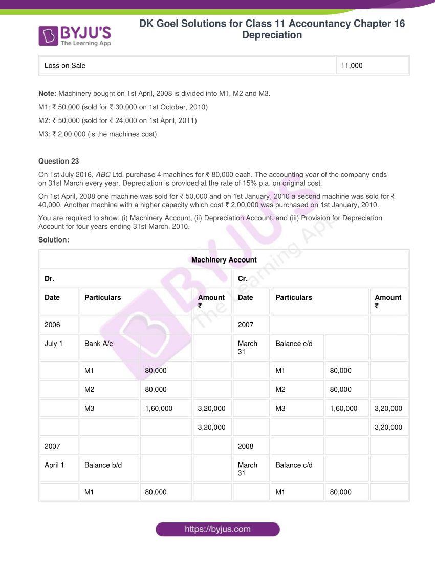 dk goel solutions for class 11 accountancy chapter 16 depreciation 049