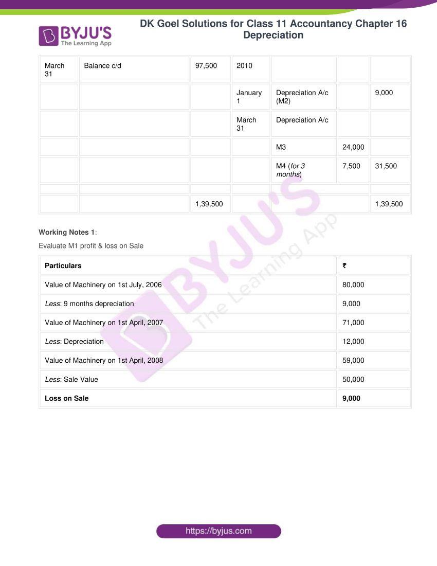 dk goel solutions for class 11 accountancy chapter 16 depreciation 053