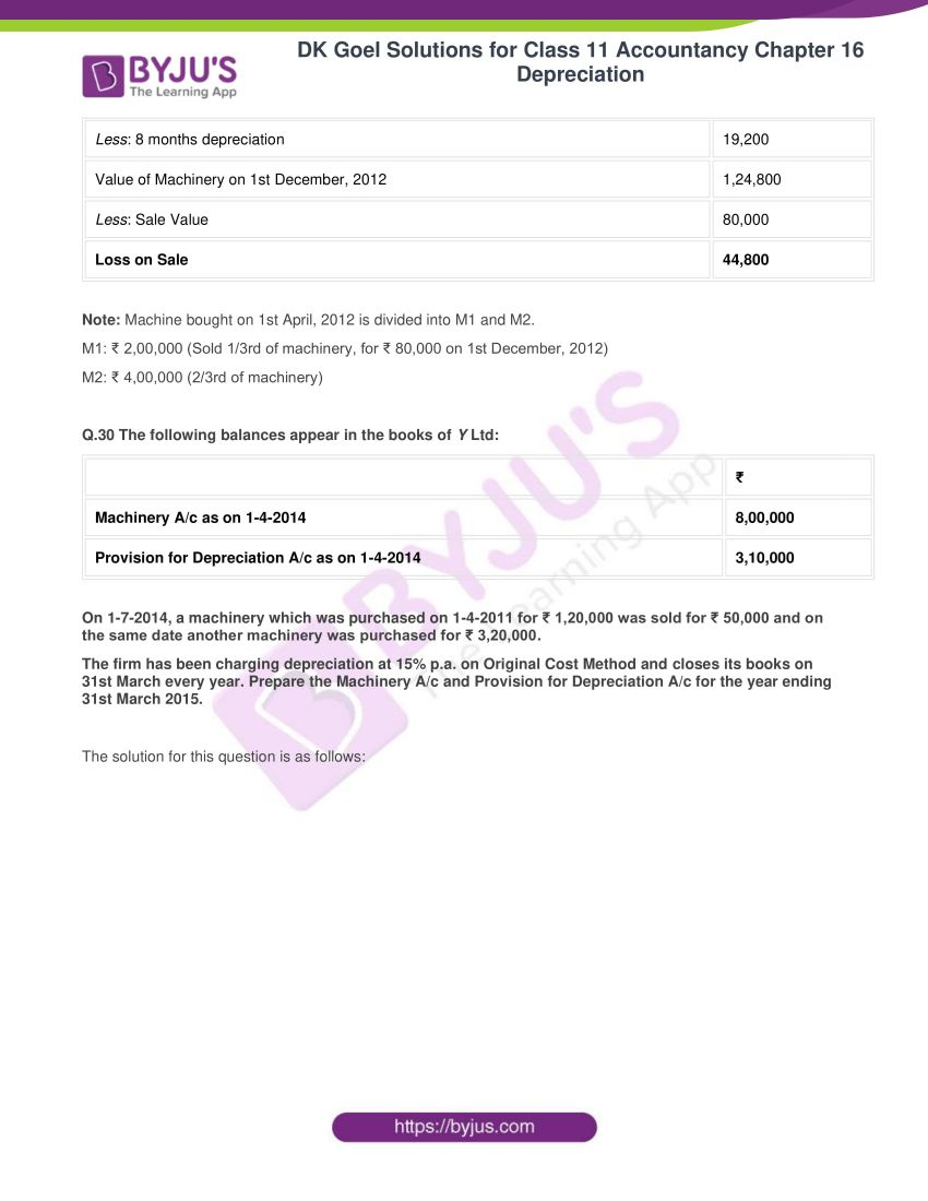 dk goel solutions for class 11 accountancy chapter 16 depreciation 078