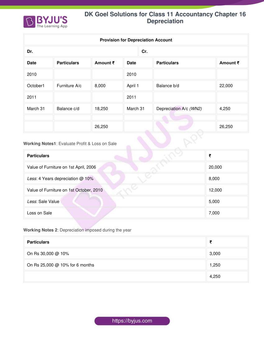 dk goel solutions for class 11 accountancy chapter 16 depreciation 082