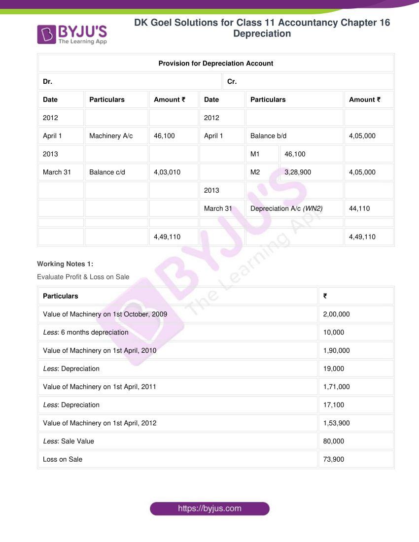 dk goel solutions for class 11 accountancy chapter 16 depreciation 084