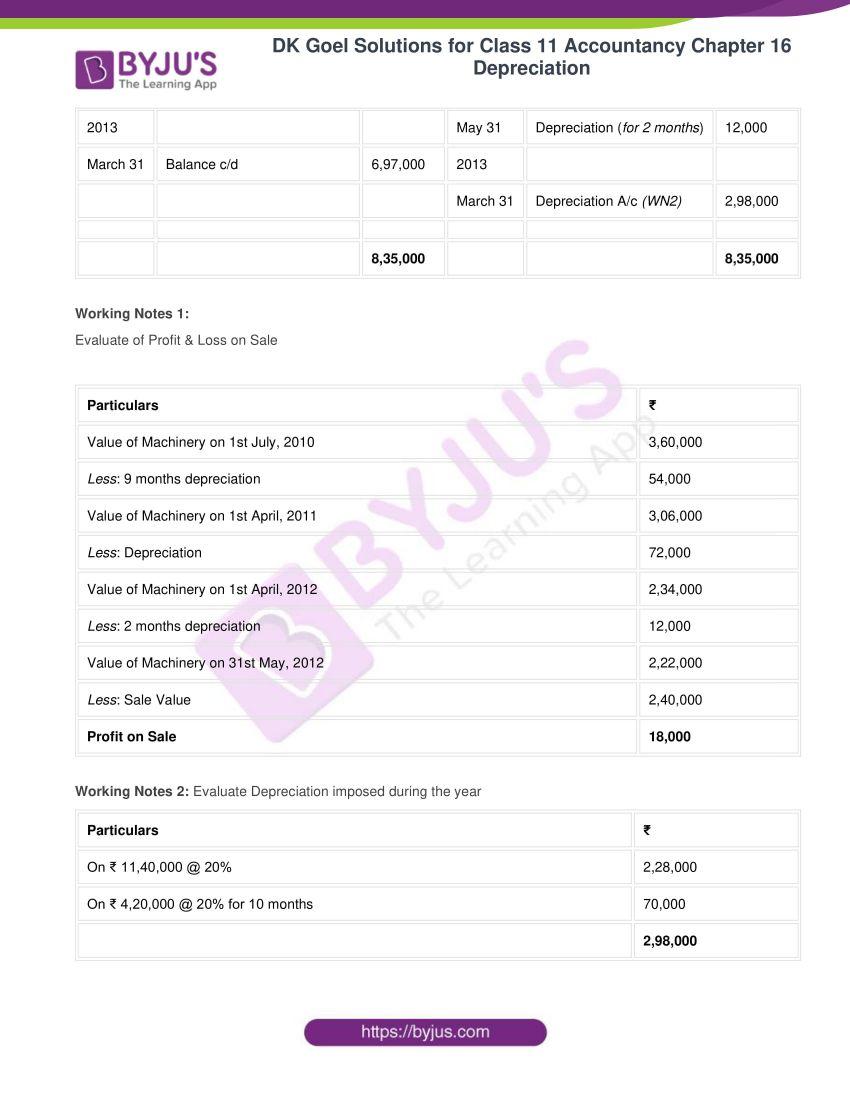 dk goel solutions for class 11 accountancy chapter 16 depreciation 087