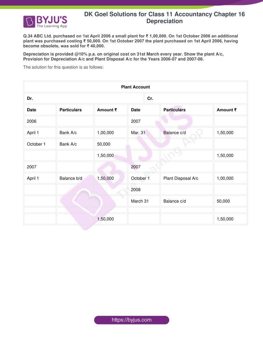 dk goel solutions for class 11 accountancy chapter 16 depreciation 088