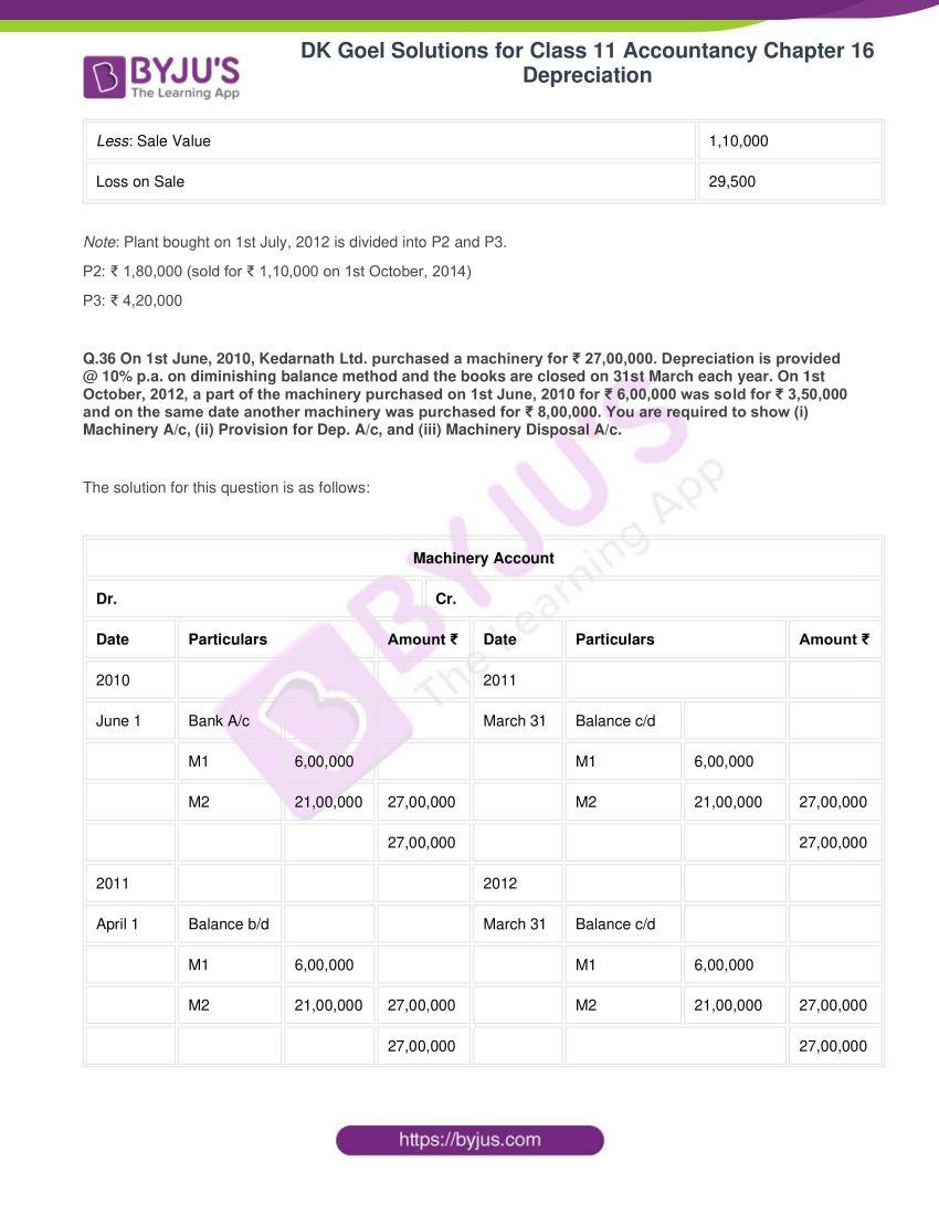 dk goel solutions for class 11 accountancy chapter 16 depreciation 095