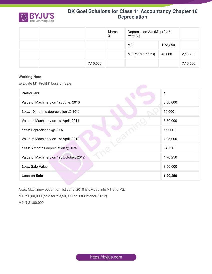 dk goel solutions for class 11 accountancy chapter 16 depreciation 098