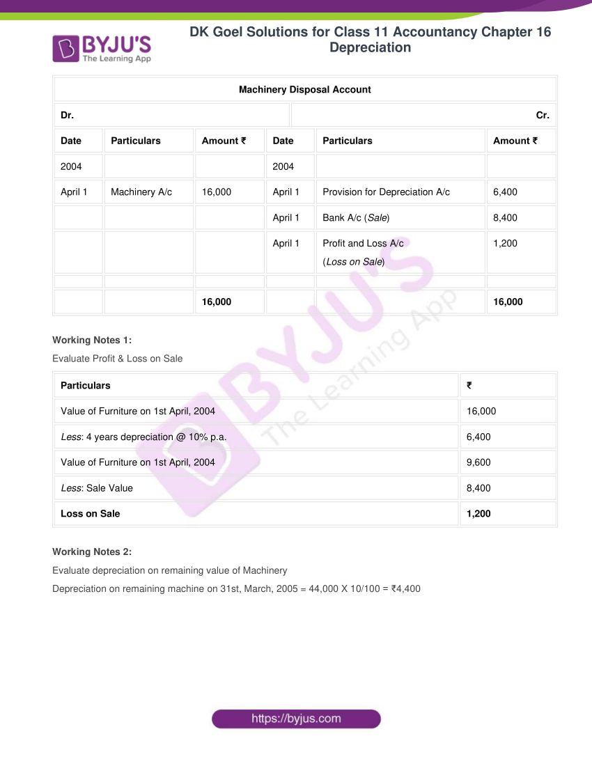 dk goel solutions for class 11 accountancy chapter 16 depreciation 105