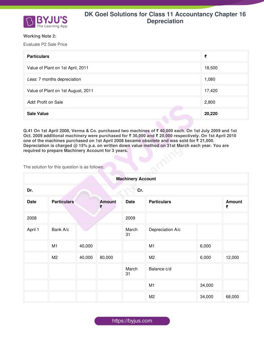 dk goel solutions for class 11 accountancy chapter 16 depreciation 109