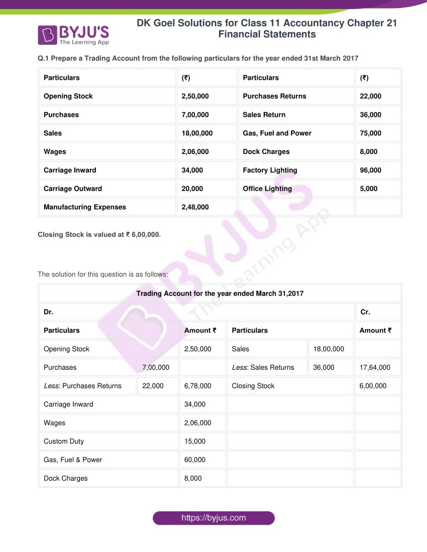 dk goel solutions for class 11 accountancy chapter 21 financial statements 01