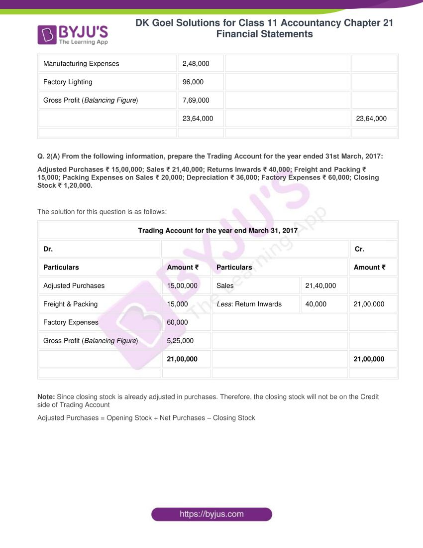 dk goel solutions for class 11 accountancy chapter 21 financial statements 02