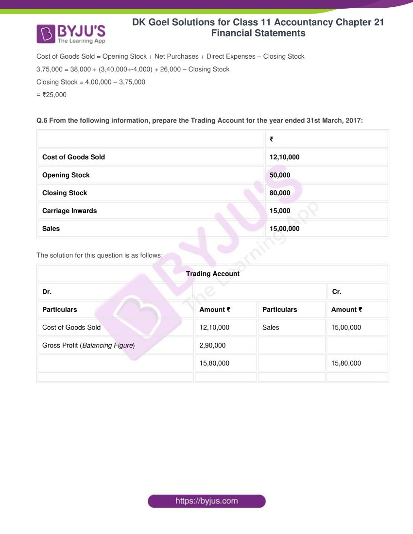 dk goel solutions for class 11 accountancy chapter 21 financial statements 07