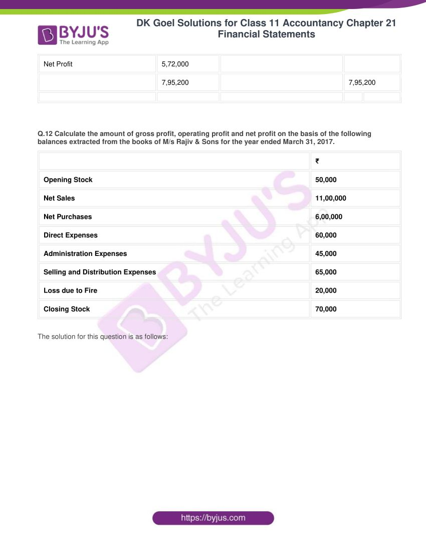 dk goel solutions for class 11 accountancy chapter 21 financial statements 12
