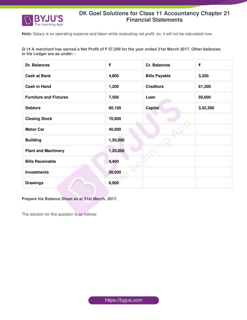 dk goel solutions for class 11 accountancy chapter 21 financial statements 15