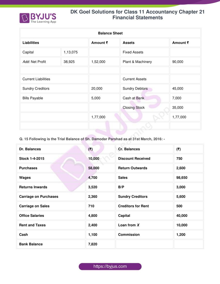 dk goel solutions for class 11 accountancy chapter 21 financial statements 17