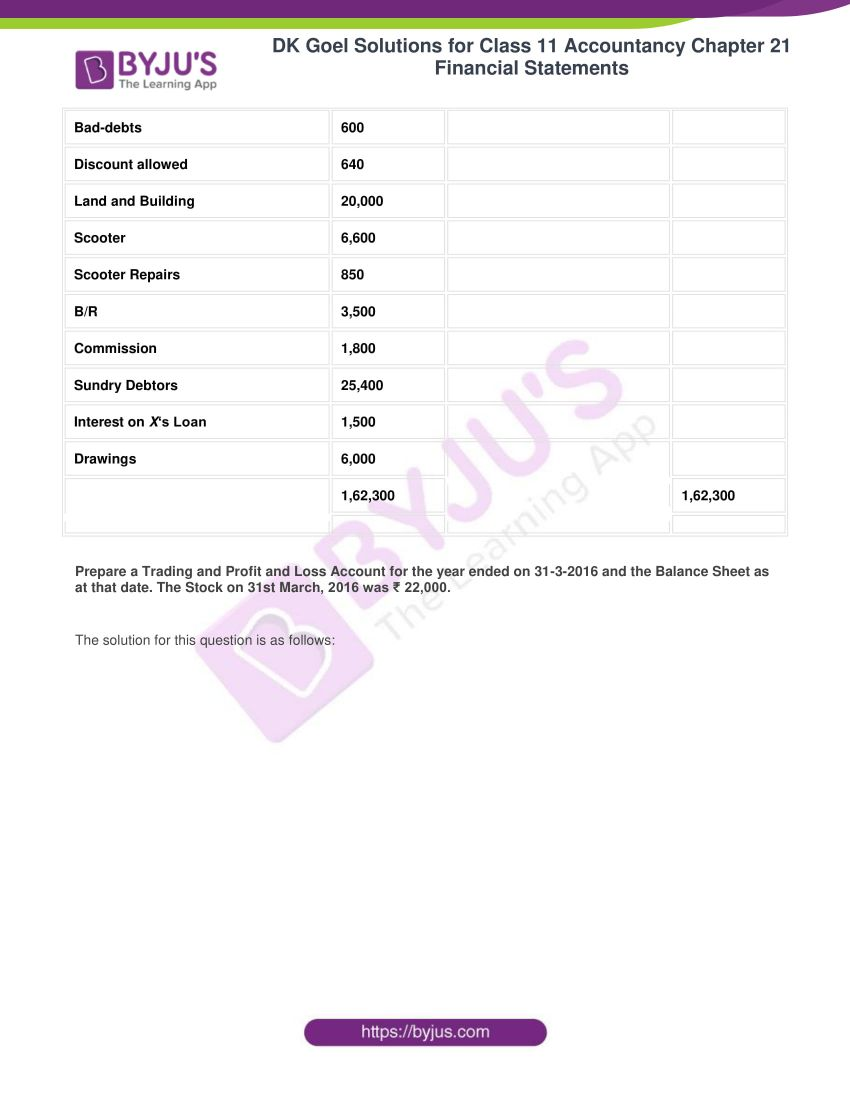dk goel solutions for class 11 accountancy chapter 21 financial statements 18