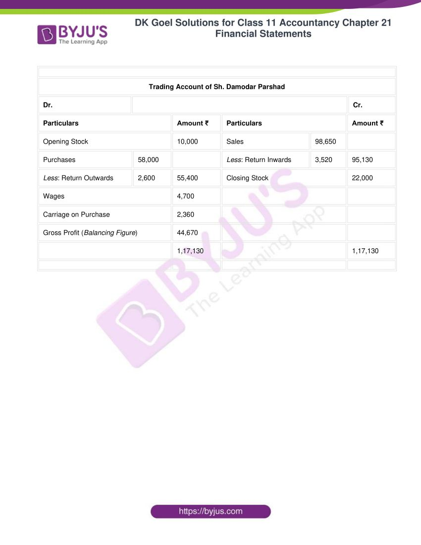 dk goel solutions for class 11 accountancy chapter 21 financial statements 19